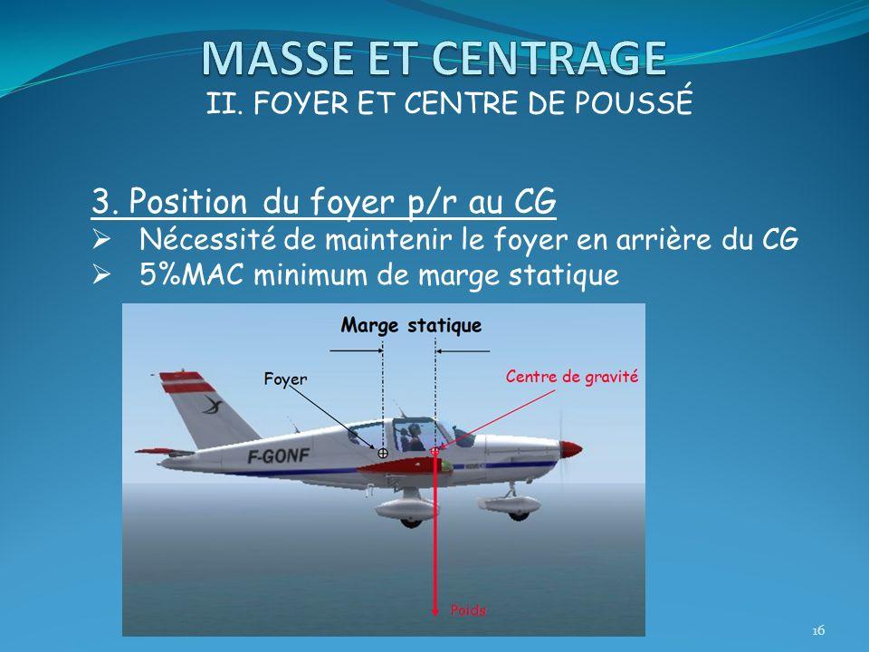 MASSE ET CENTRAGE 3. Position du foyer p/r au CG