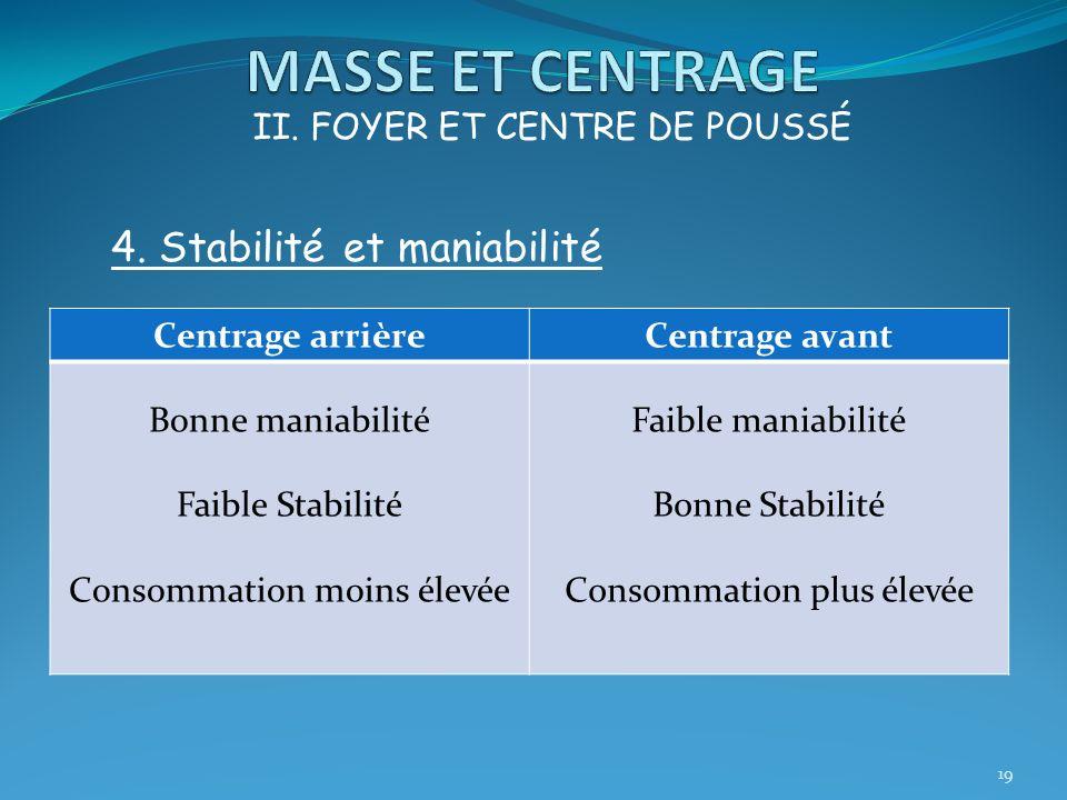 MASSE ET CENTRAGE 4. Stabilité et maniabilité