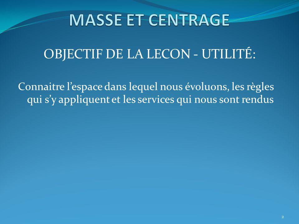 OBJECTIF DE LA LECON - UTILITÉ: