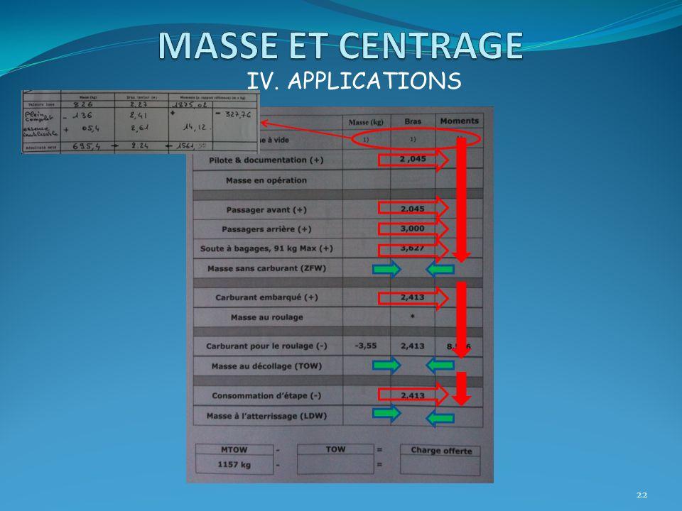 MASSE ET CENTRAGE IV. APPLICATIONS