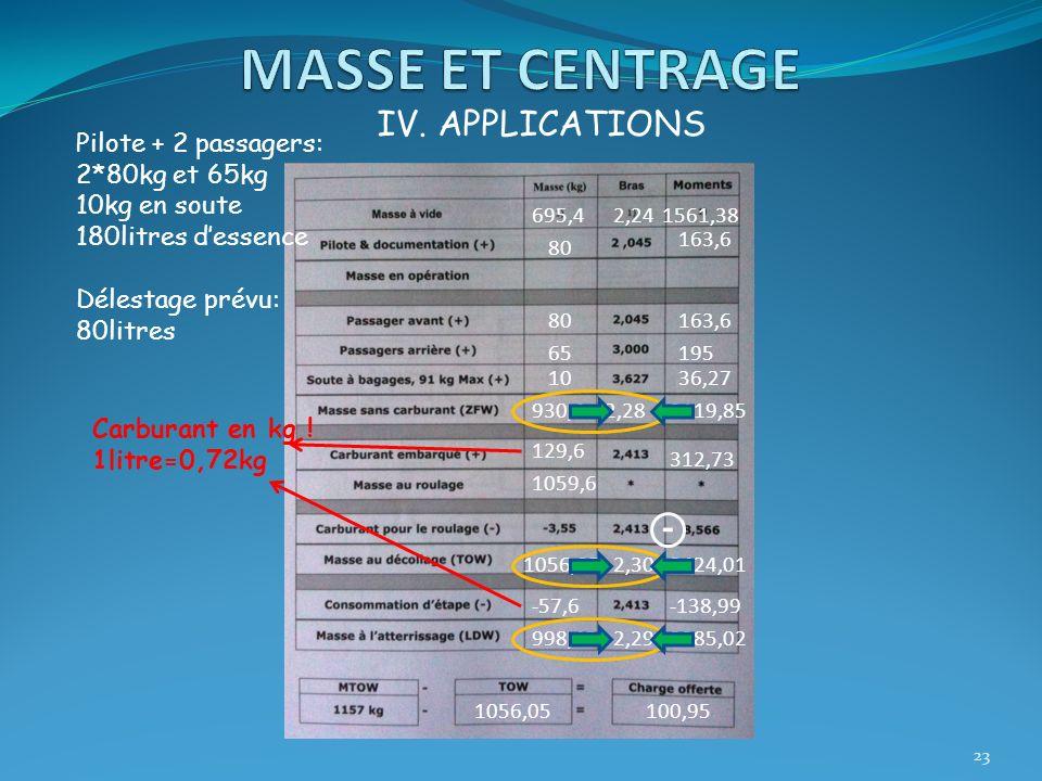 MASSE ET CENTRAGE - IV. APPLICATIONS Pilote + 2 passagers: