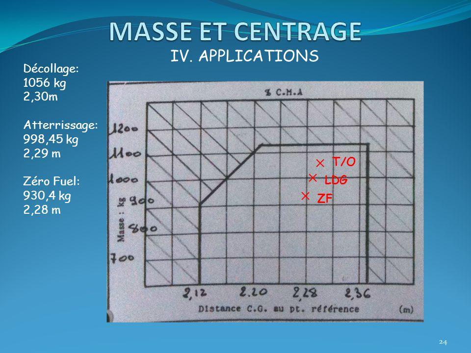 MASSE ET CENTRAGE IV. APPLICATIONS Décollage: 1056 kg 2,30m