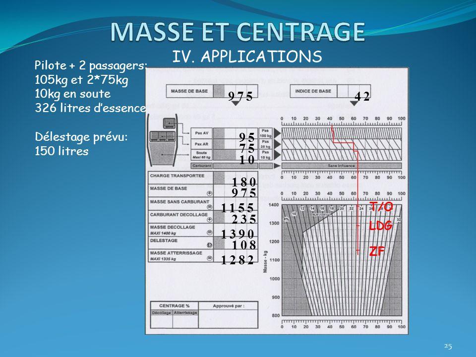 MASSE ET CENTRAGE IV. APPLICATIONS 975 42 95 75 10 180 975 1155 235