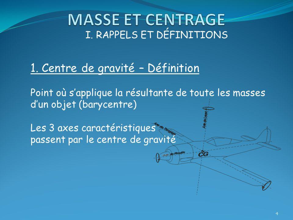 MASSE ET CENTRAGE 1. Centre de gravité – Définition