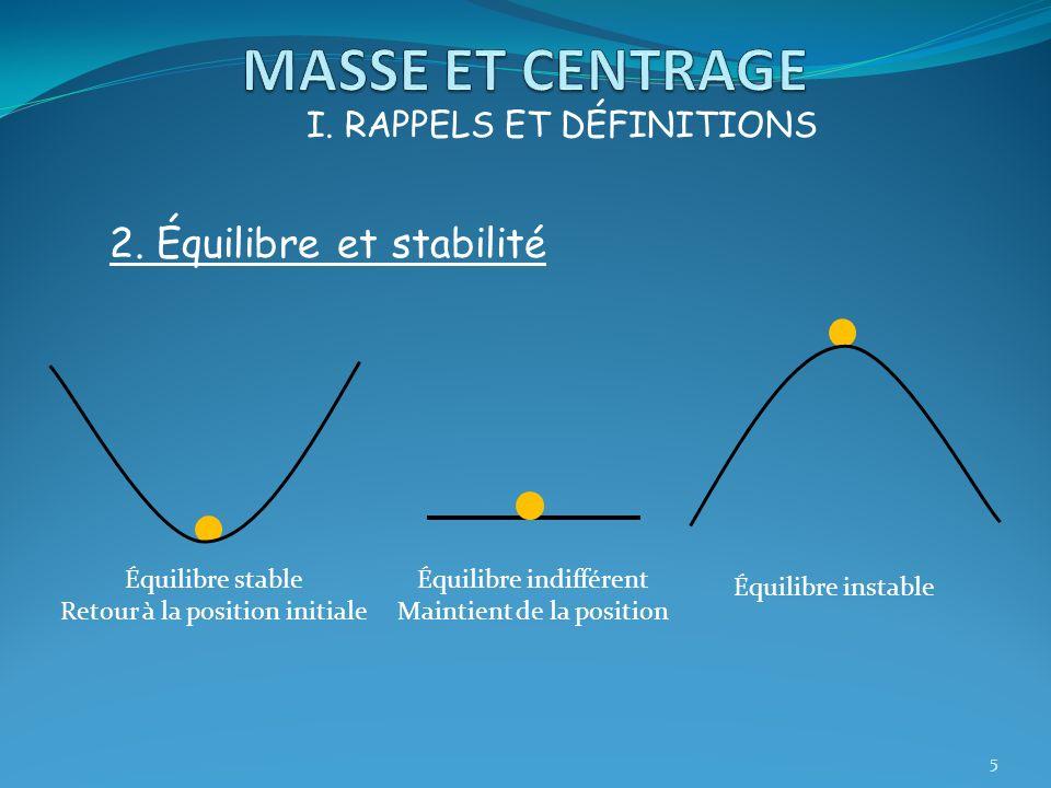 MASSE ET CENTRAGE 2. Équilibre et stabilité I. RAPPELS ET DÉFINITIONS