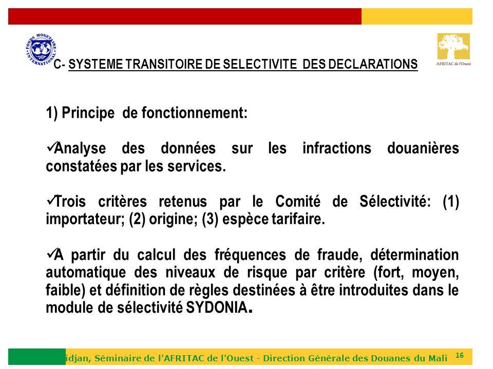 1) Principe de fonctionnement: