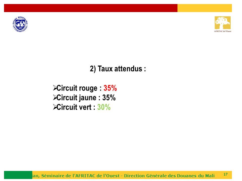 2) Taux attendus : Circuit rouge : 35% Circuit jaune : 35%