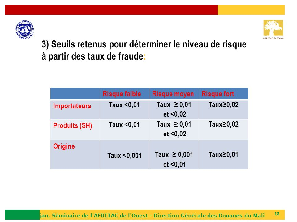 3) Seuils retenus pour déterminer le niveau de risque à partir des taux de fraude: