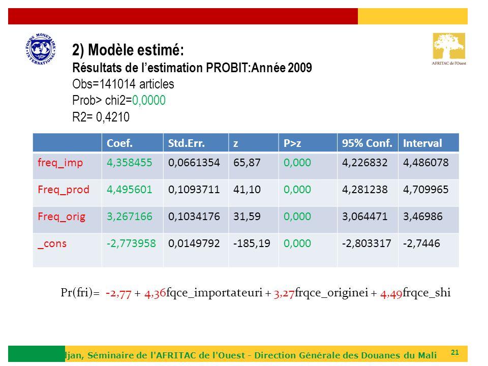 2) Modèle estimé: Résultats de l'estimation PROBIT:Année 2009 Obs=141014 articles Prob> chi2=0,0000 R2= 0,4210