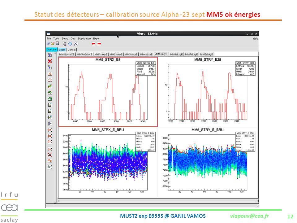 Statut des détecteurs – calibration source Alpha -23 sept MM5 ok énergies
