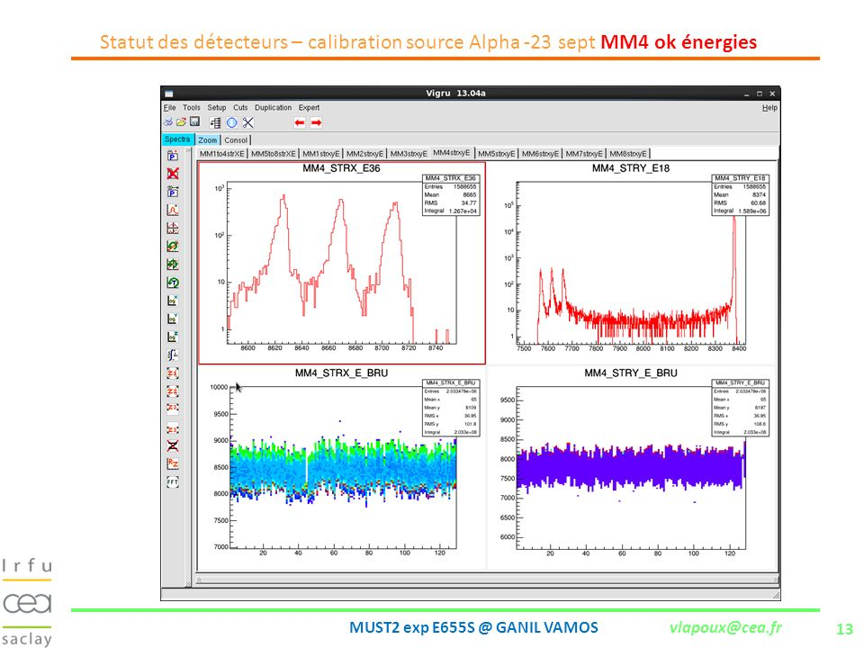 Statut des détecteurs – calibration source Alpha -23 sept MM4 ok énergies