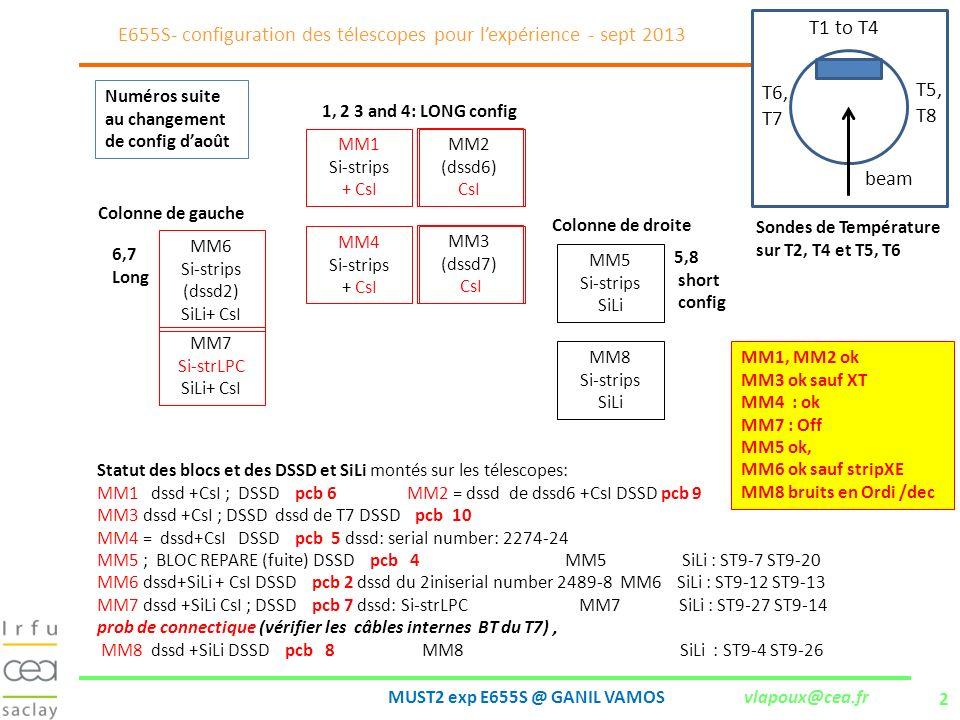 E655S- configuration des télescopes pour l'expérience - sept 2013