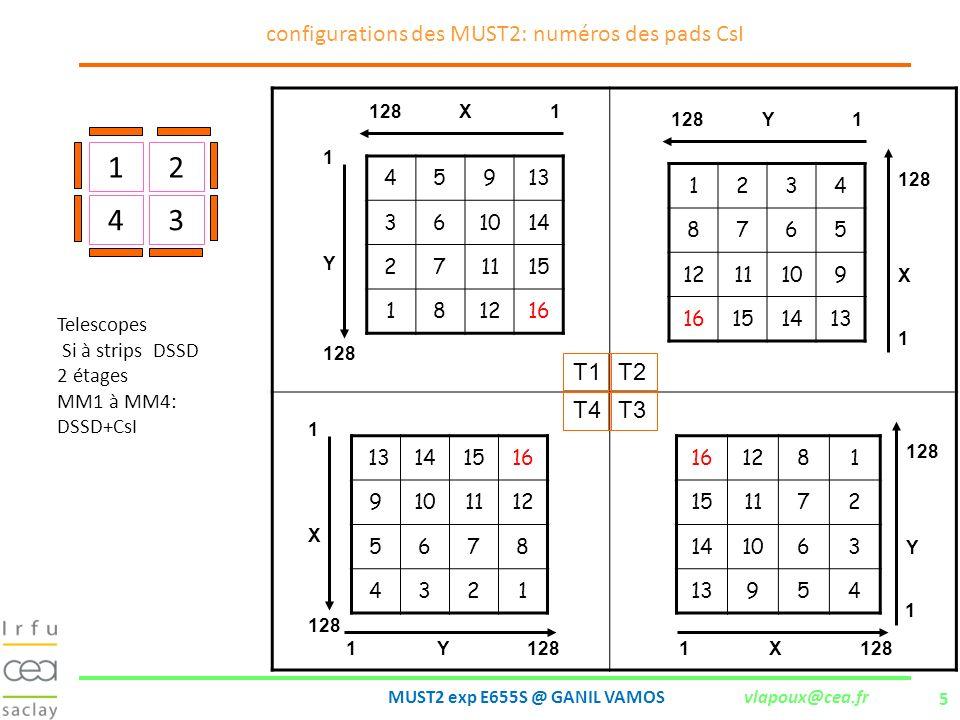 configurations des MUST2: numéros des pads CsI