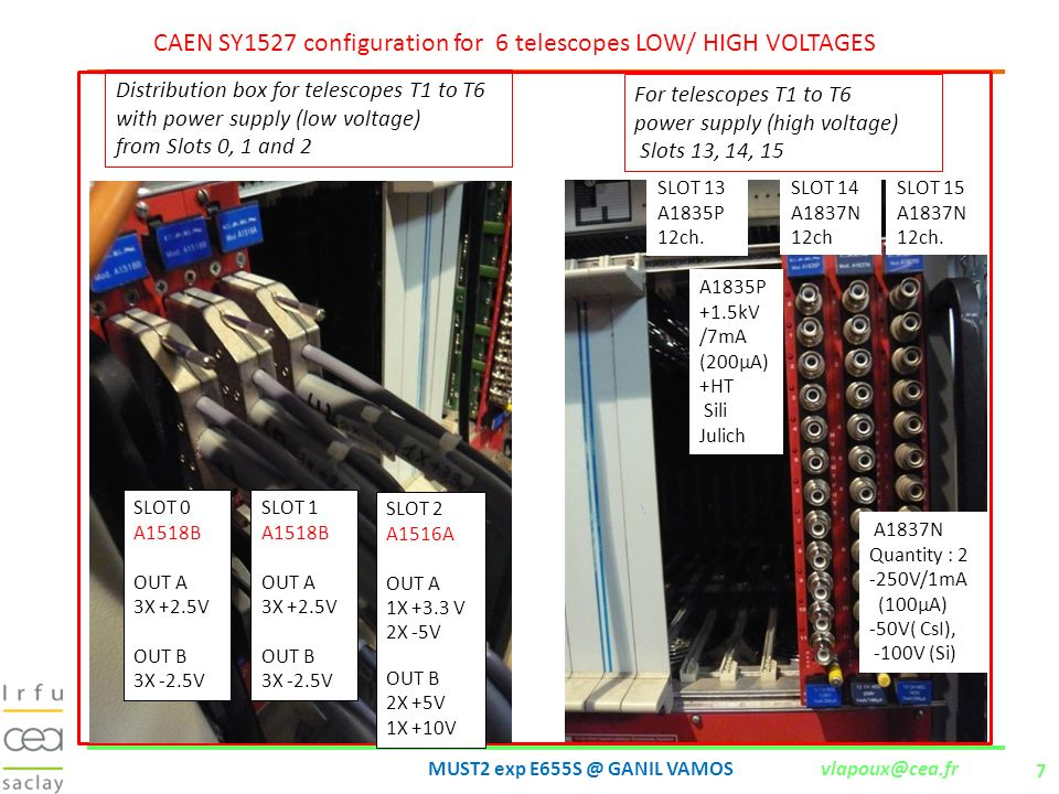 CAEN SY1527 configuration for 6 telescopes LOW/ HIGH VOLTAGES
