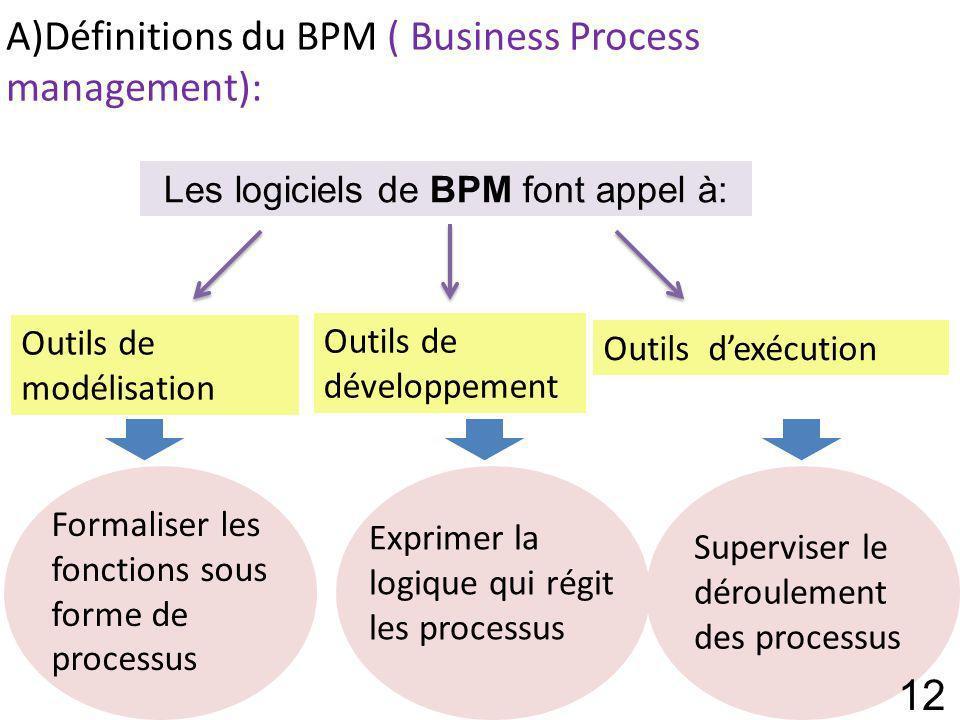 Les logiciels de BPM font appel à: