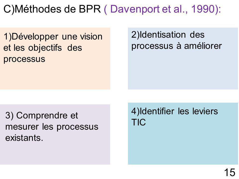 C)Méthodes de BPR ( Davenport et al., 1990):