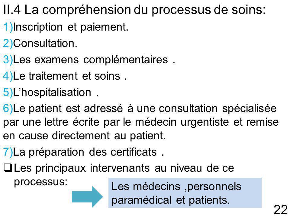 II.4 La compréhension du processus de soins: