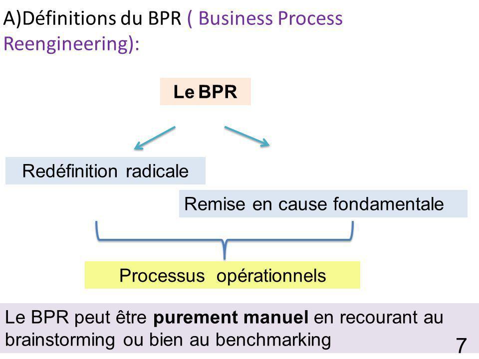 A)Définitions du BPR ( Business Process Reengineering):