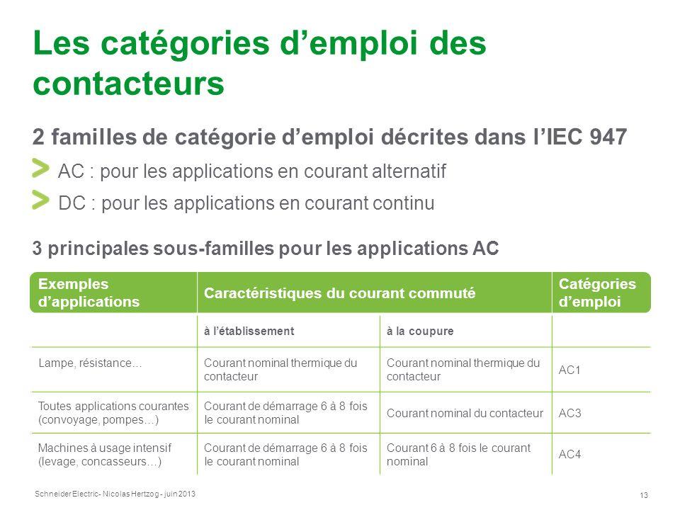 Les catégories d'emploi des contacteurs