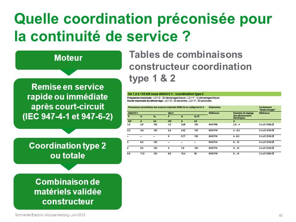 Quelle coordination préconisée pour la continuité de service