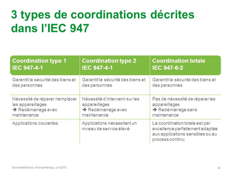 3 types de coordinations décrites dans l'IEC 947