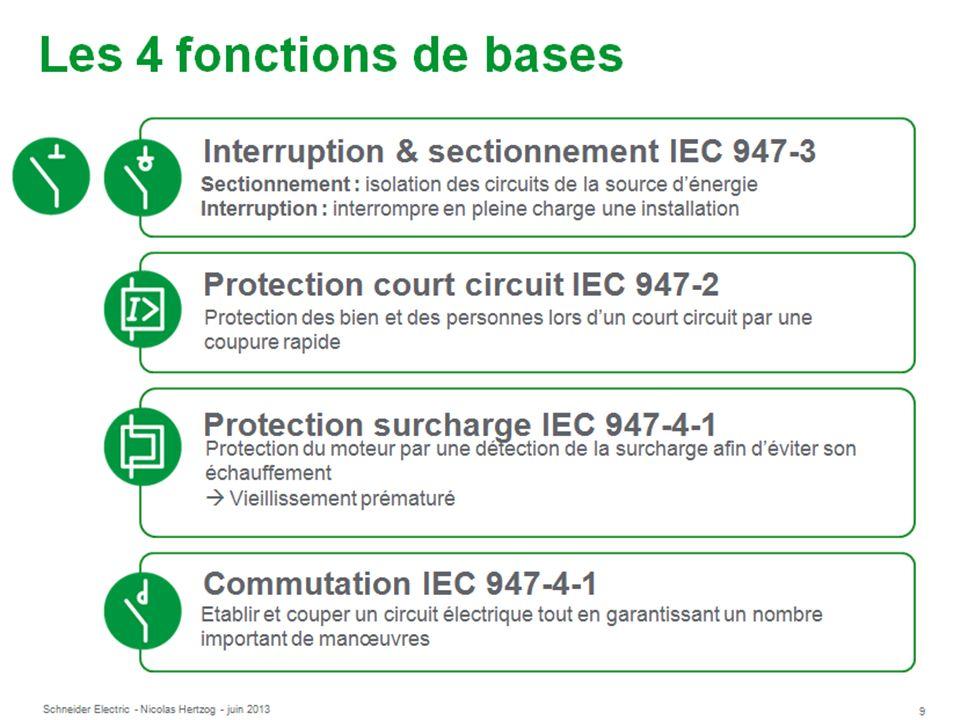 Les 4 fonctions de bases Interruption & sectionnement IEC 947-3