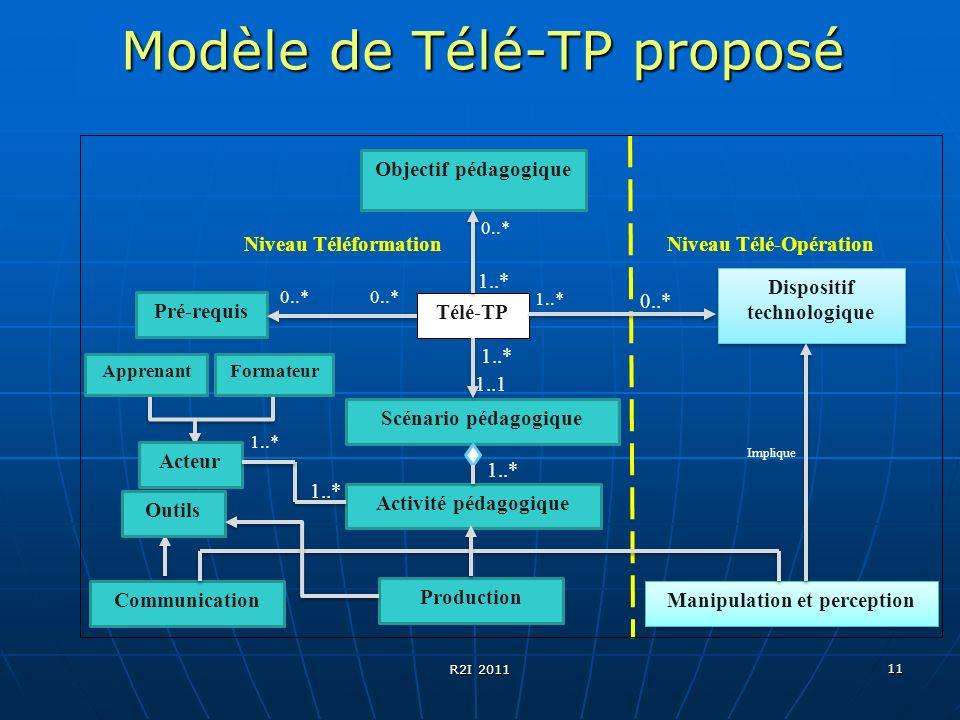 Modèle de Télé-TP proposé