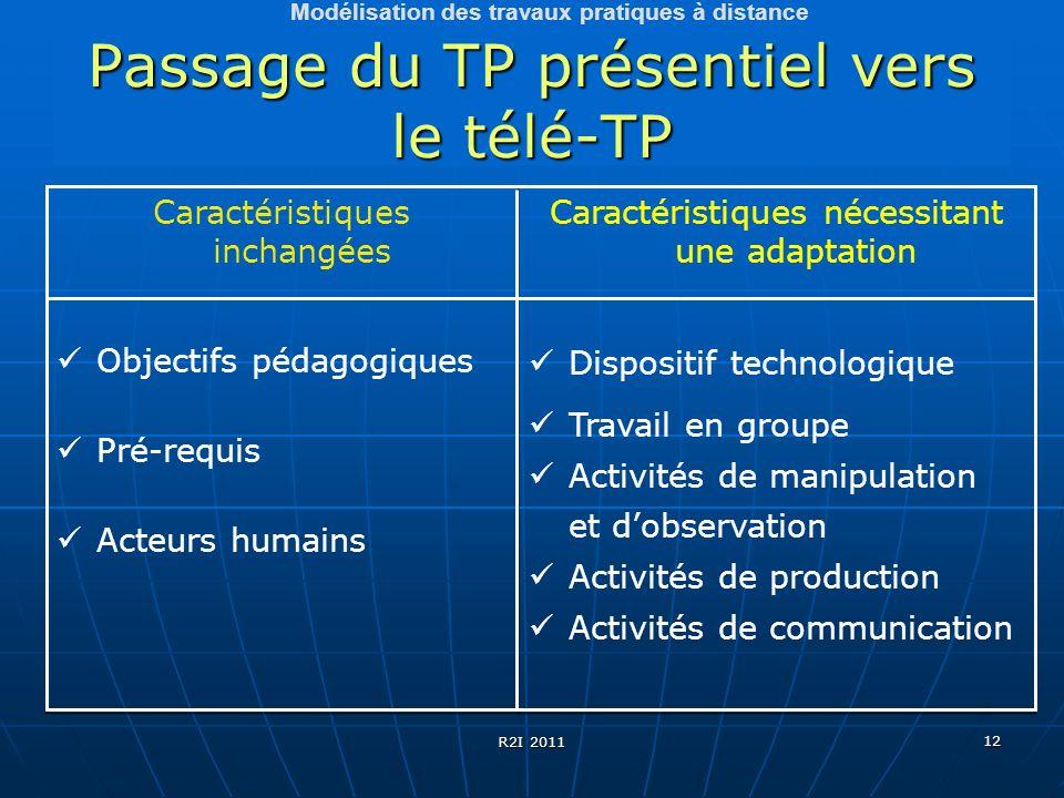 Passage du TP présentiel vers le télé-TP
