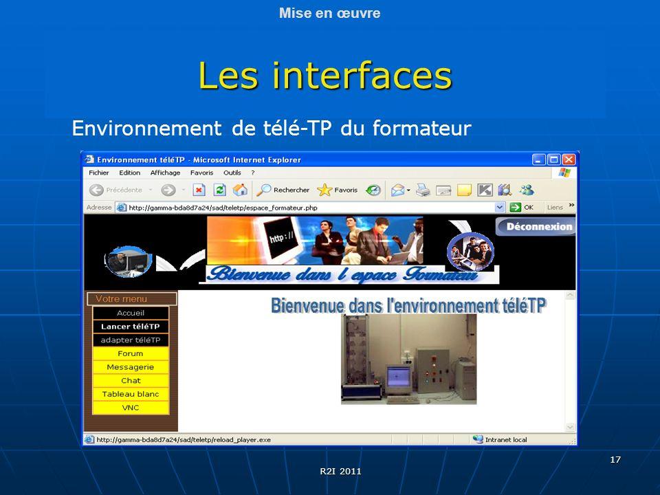 Les interfaces Environnement de télé-TP du formateur Mise en œuvre