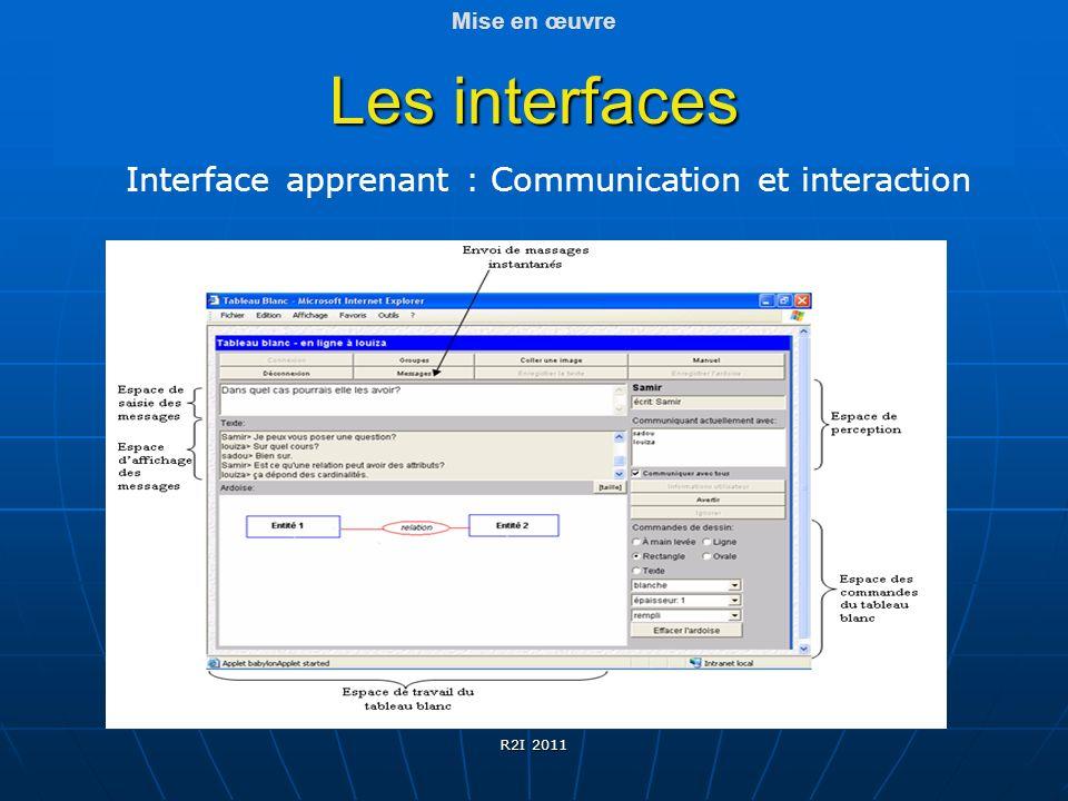 Les interfaces Interface apprenant : Communication et interaction