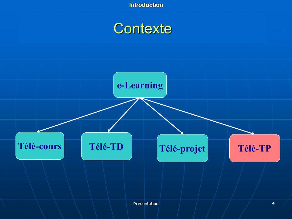 Contexte e-Learning Télé-cours Télé-TD Télé-projet Télé-TP