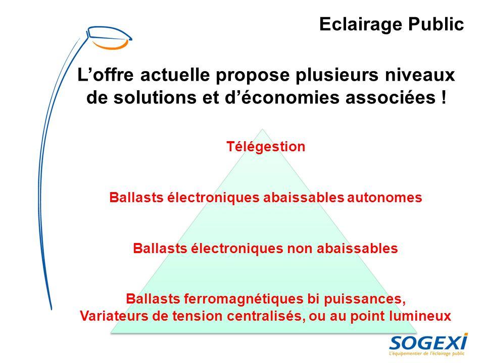Eclairage Public L'offre actuelle propose plusieurs niveaux de solutions et d'économies associées !