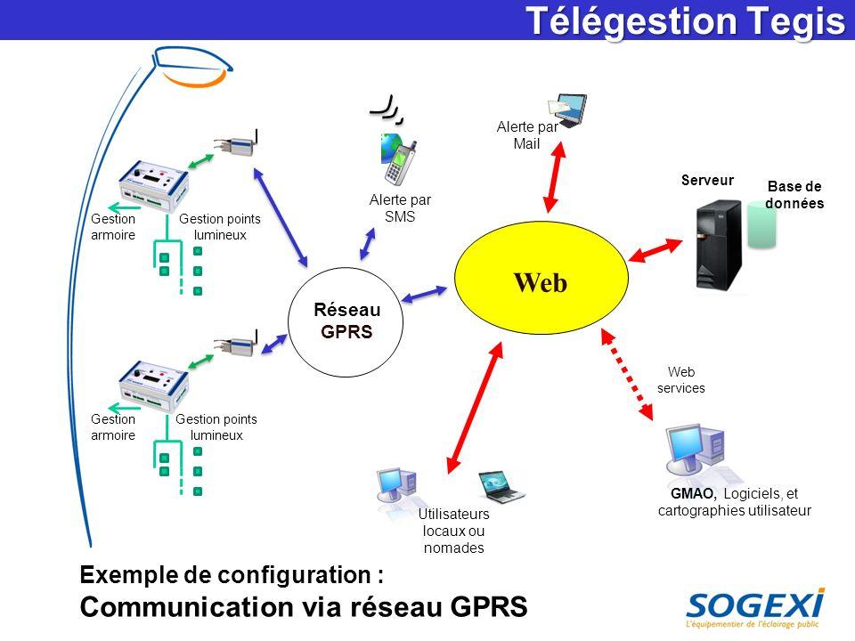 Télégestion Tegis Alerte par Mail. Serveur. Base de données. Alerte par SMS. Gestion armoire. Gestion points lumineux.