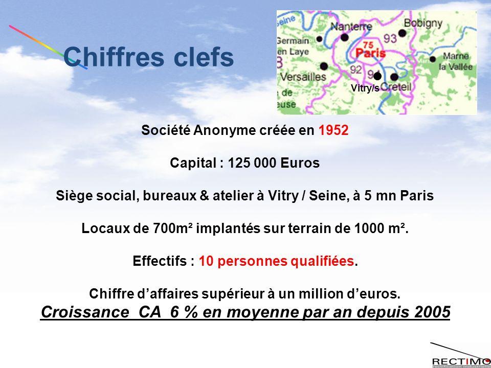 Chiffres clefs Société Anonyme créée en 1952 Capital : 125 000 Euros