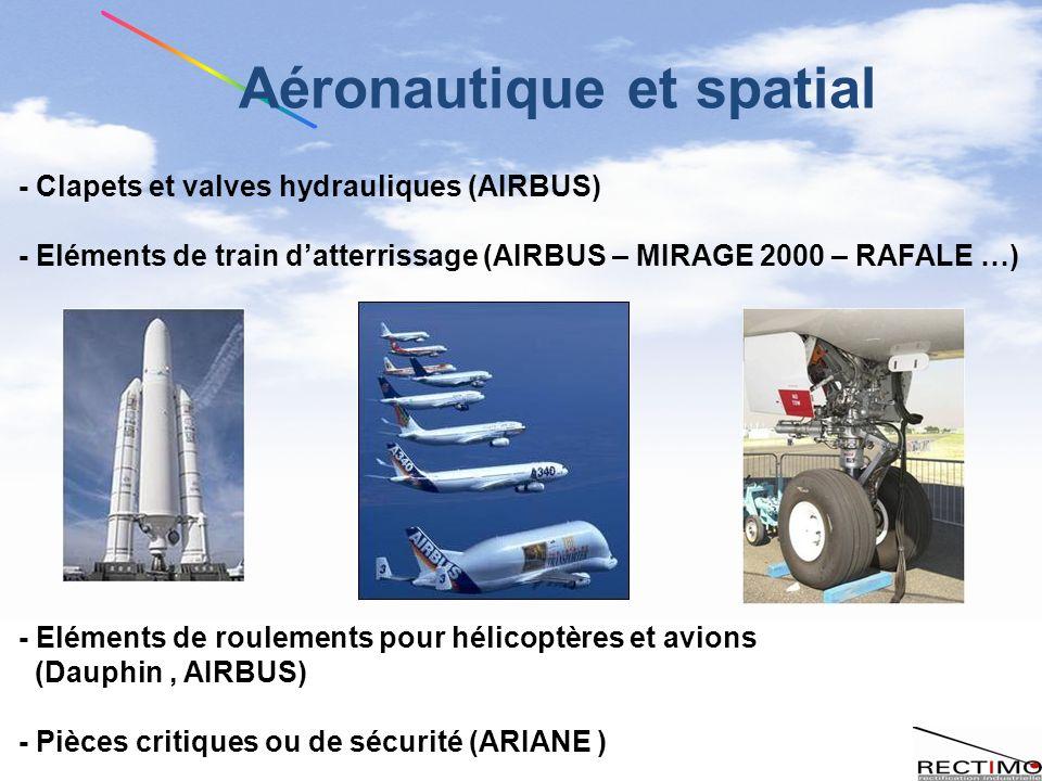 Aéronautique et spatial