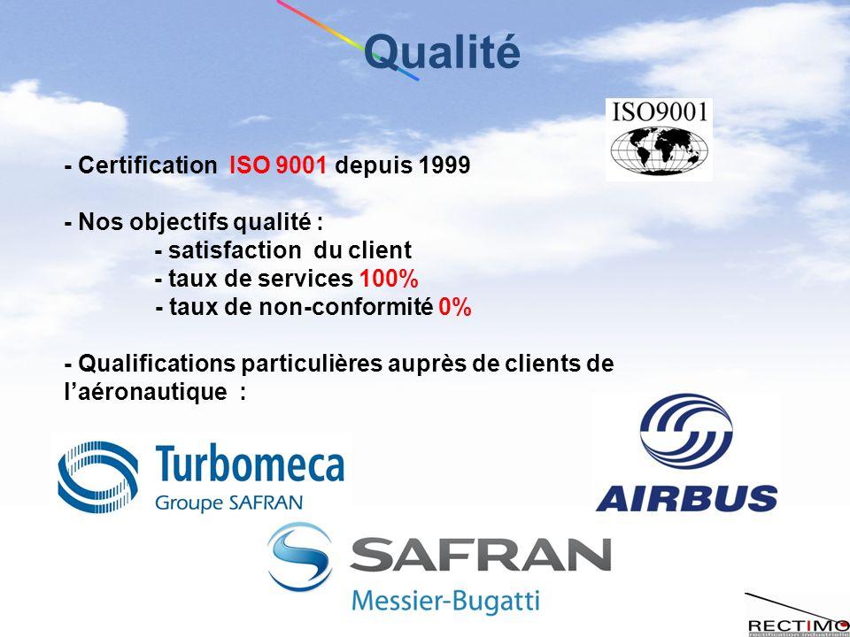 Qualité - Certification ISO 9001 depuis 1999 - Nos objectifs qualité :
