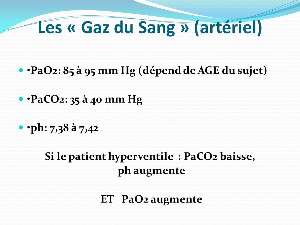 Les « Gaz du Sang » (artériel)