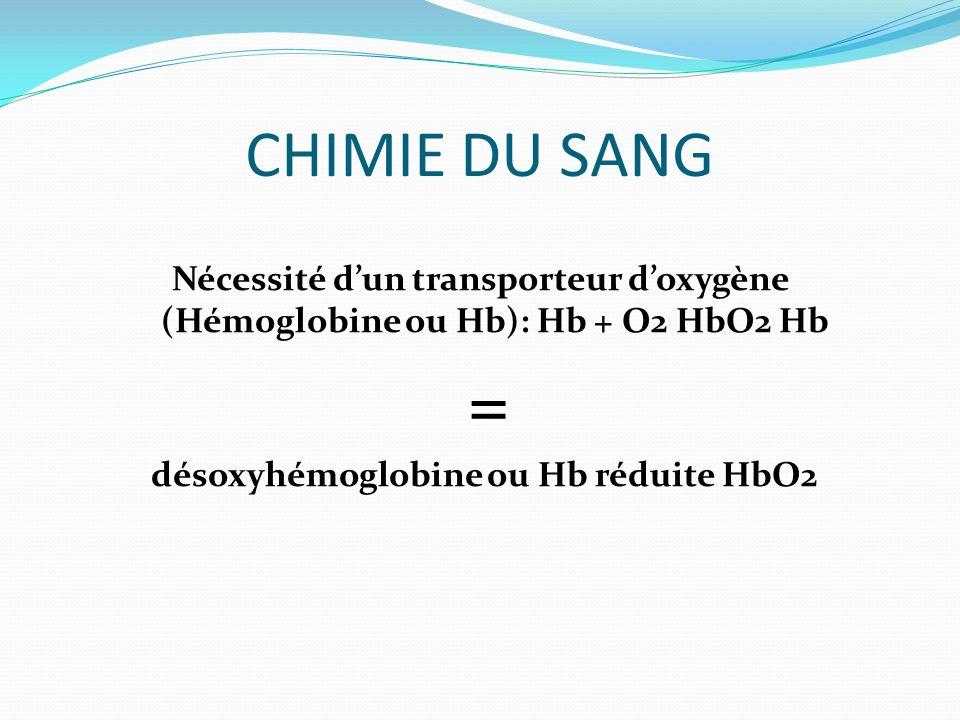 désoxyhémoglobine ou Hb réduite HbO2