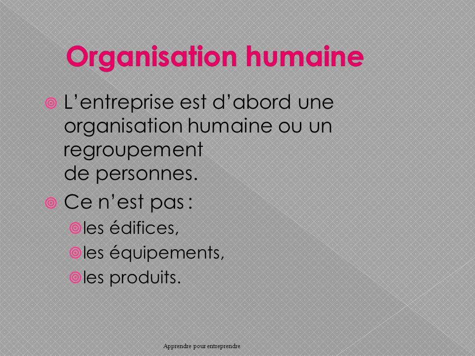Organisation humaine L'entreprise est d'abord une organisation humaine ou un regroupement de personnes.