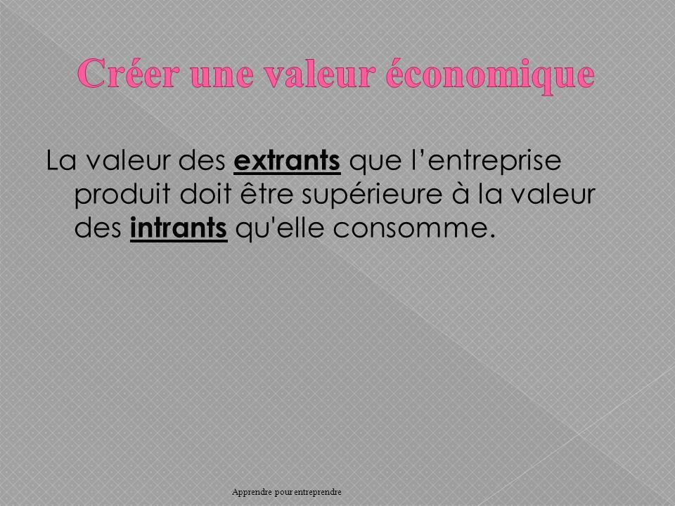 Créer une valeur économique