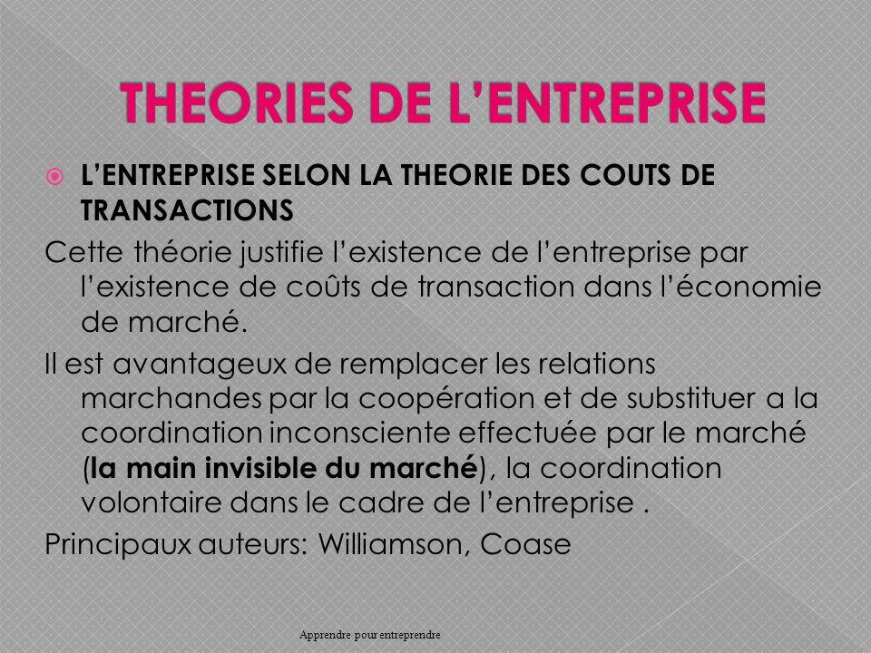 THEORIES DE L'ENTREPRISE