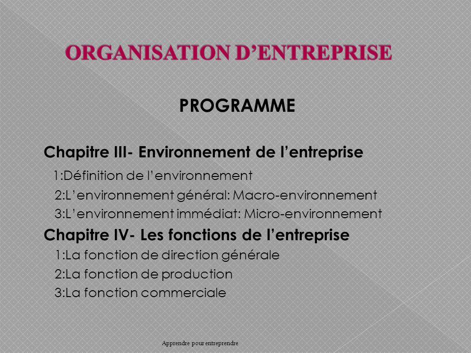 ORGANISATION D'ENTREPRISE
