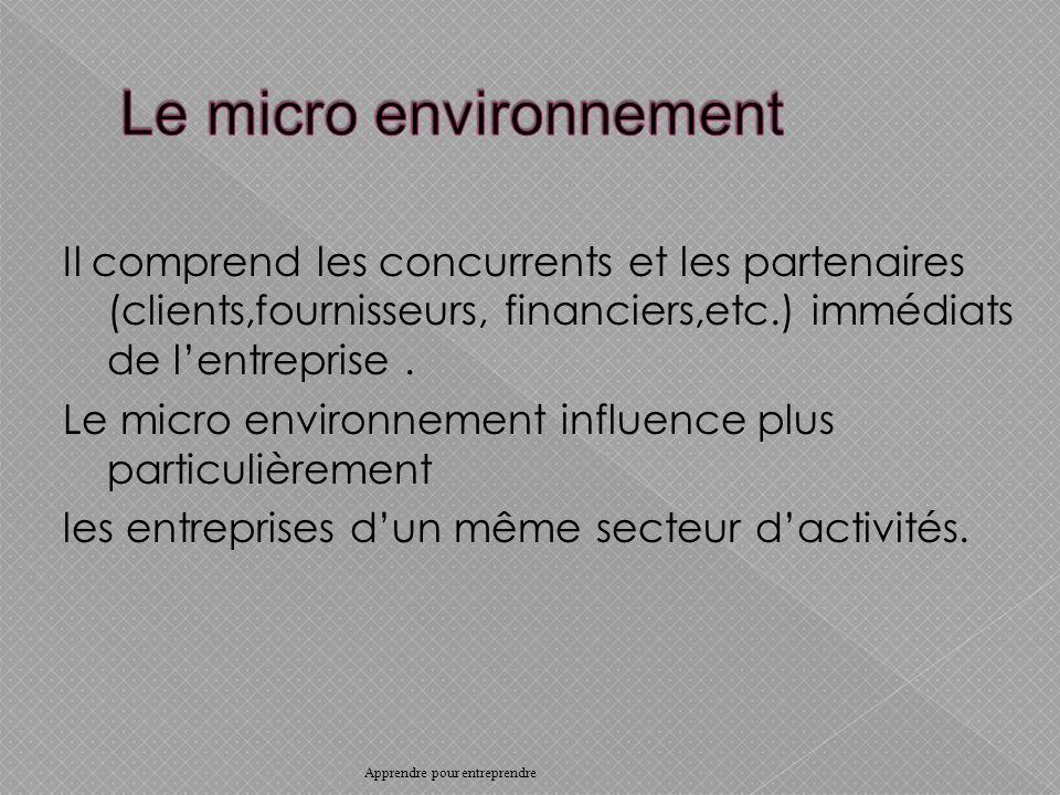 Le micro environnement