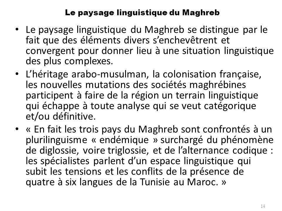 Le paysage linguistique du Maghreb