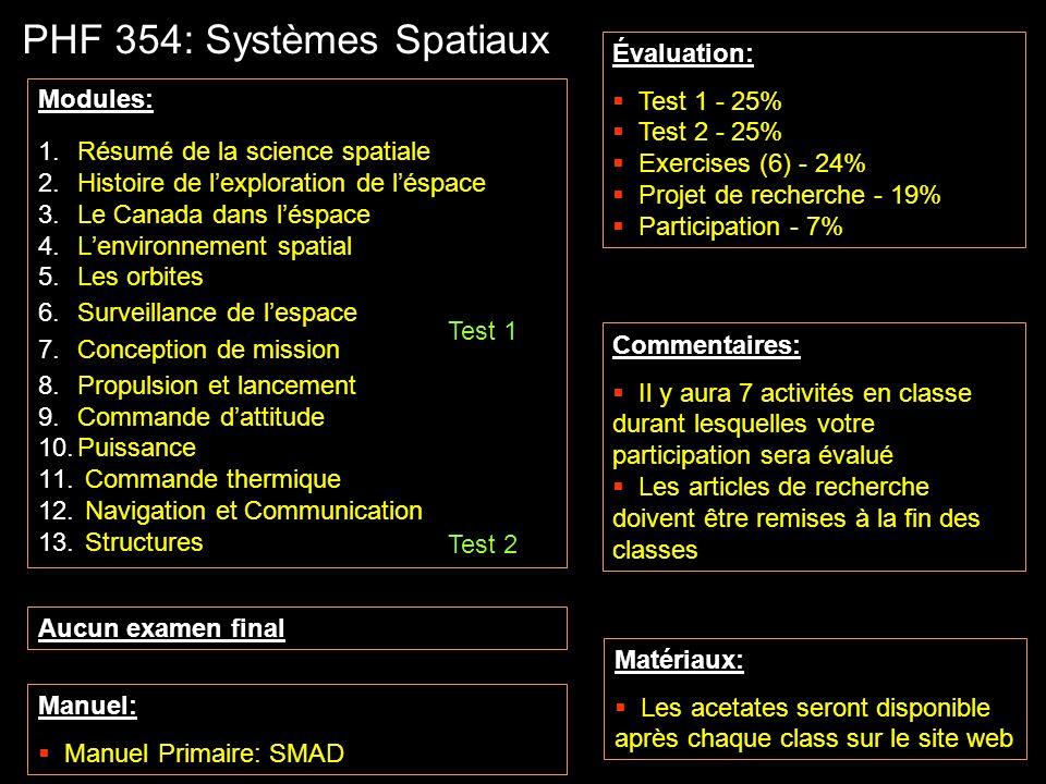 PHF 354: Systèmes Spatiaux