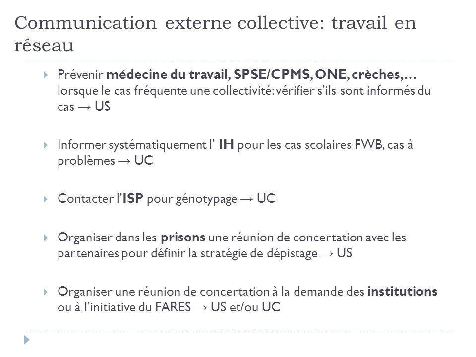 Communication externe collective: travail en réseau