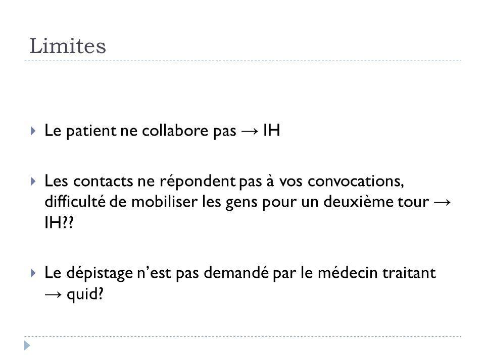 Limites Le patient ne collabore pas → IH