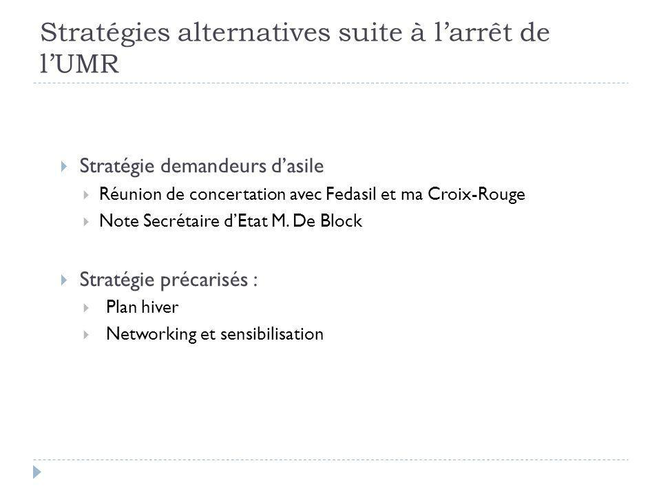 Stratégies alternatives suite à l'arrêt de l'UMR