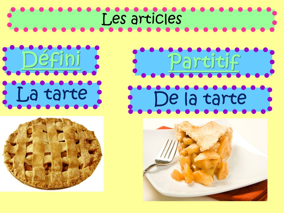 Les articles Défini Partitif La tarte De la tarte