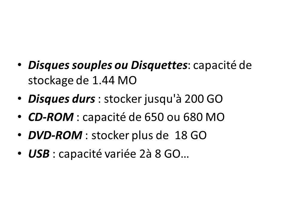 Disques souples ou Disquettes: capacité de stockage de 1.44 MO